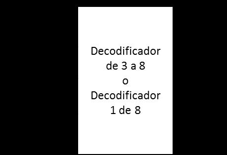 Decodificador Binario de 3 Bits